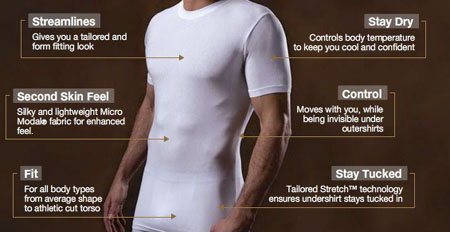 UltimateUndershirt